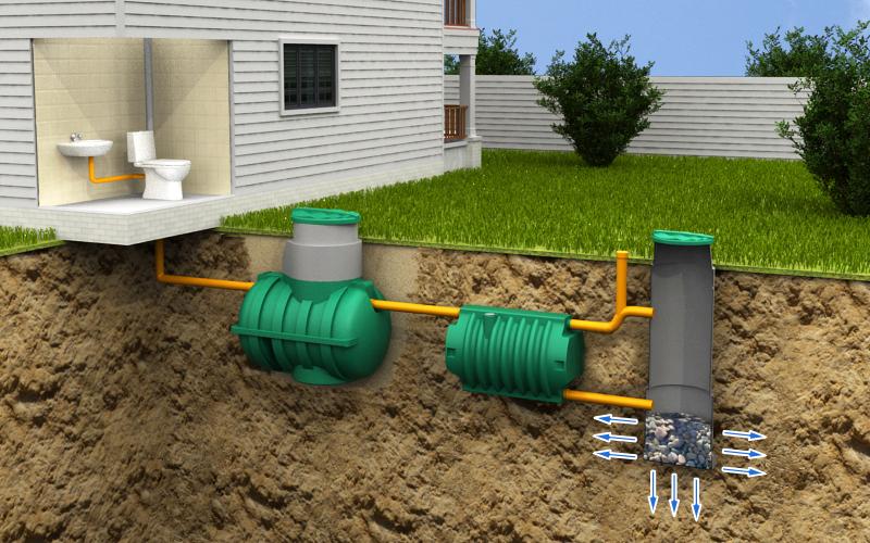 Как правильно сделать септик для канализации